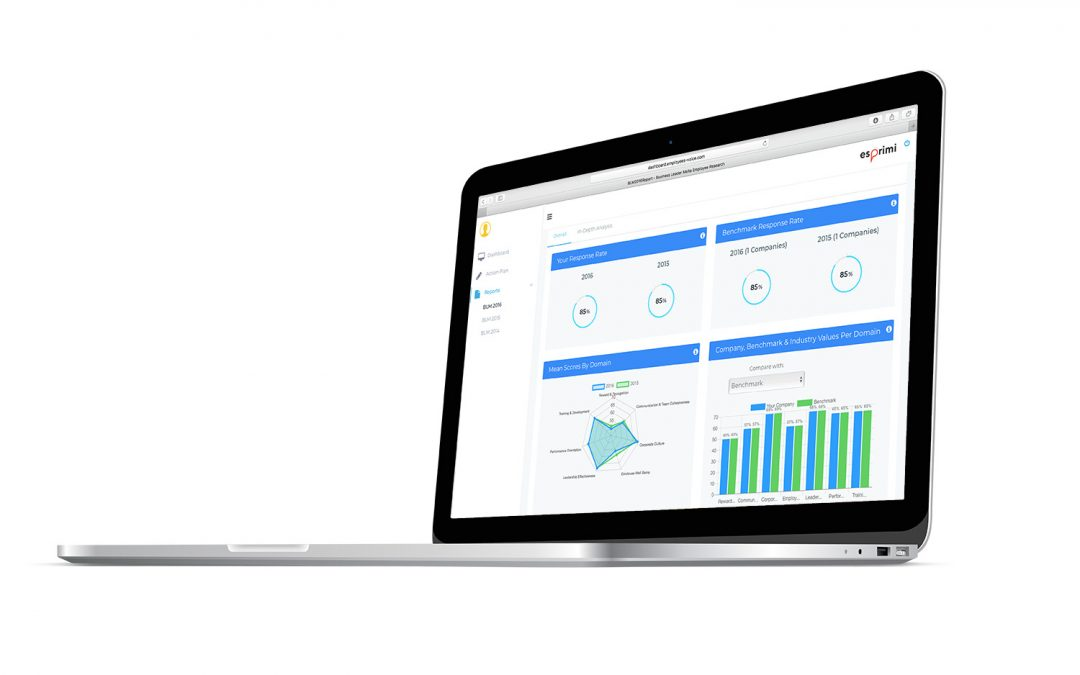Esprimi rolls out all-new Employee Insights dashboard