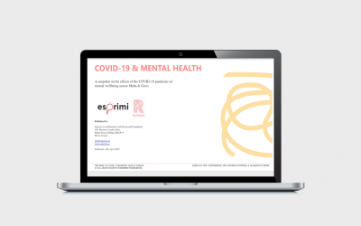 A snapshot of COVID-19 & Mental Health in Malta